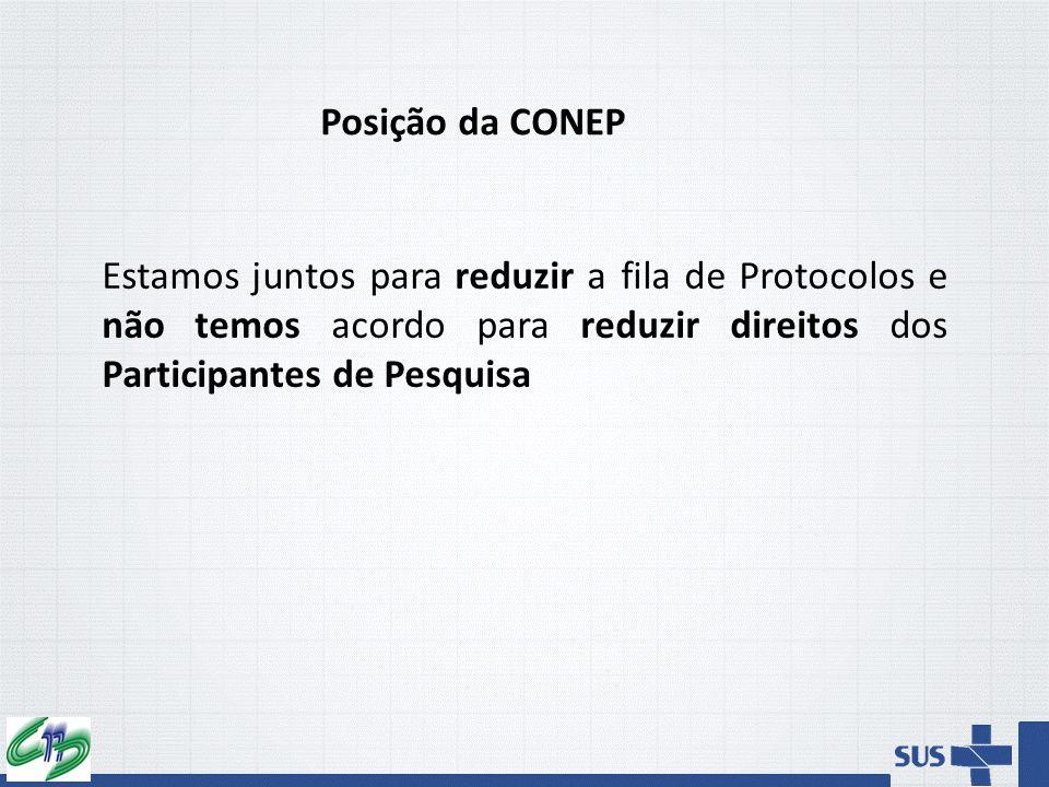 Posição da CONEP Estamos juntos para reduzir a fila de Protocolos e não temos acordo para reduzir direitos dos Participantes de Pesquisa