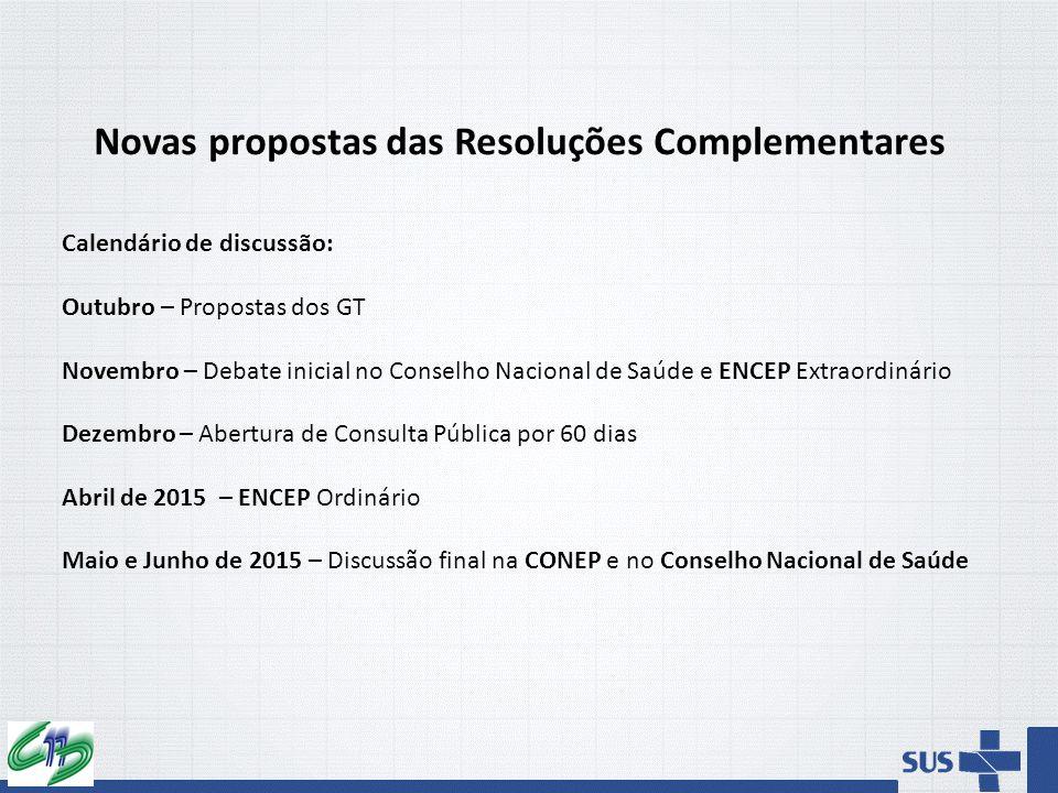 Novas propostas das Resoluções Complementares Calendário de discussão: Outubro – Propostas dos GT Novembro – Debate inicial no Conselho Nacional de Sa