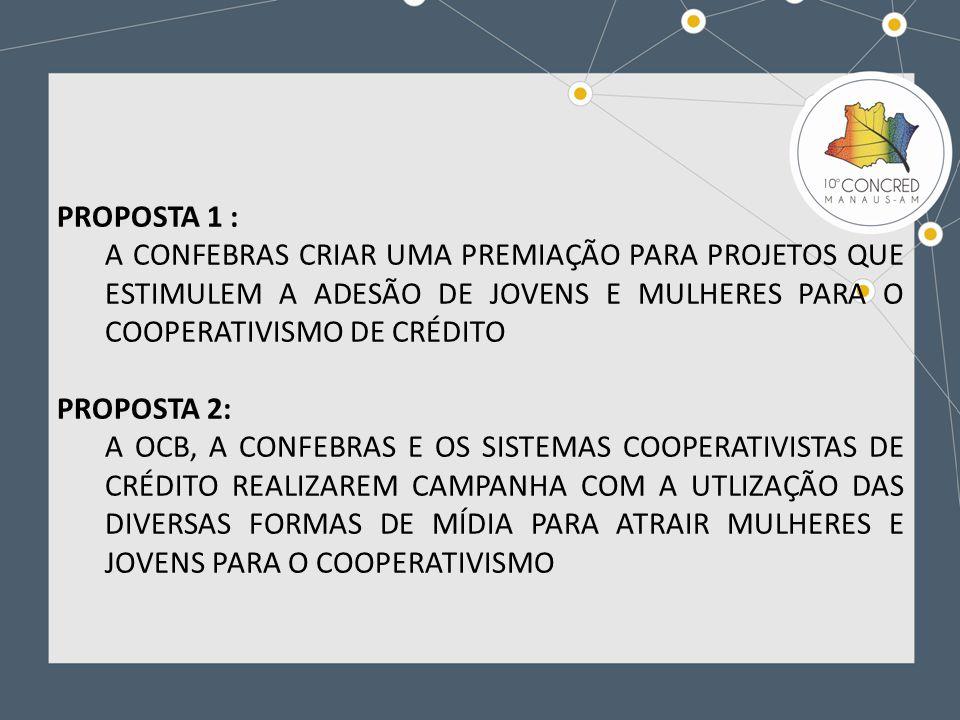 PROPOSTA 1 : A CONFEBRAS CRIAR UMA PREMIAÇÃO PARA PROJETOS QUE ESTIMULEM A ADESÃO DE JOVENS E MULHERES PARA O COOPERATIVISMO DE CRÉDITO PROPOSTA 2: A OCB, A CONFEBRAS E OS SISTEMAS COOPERATIVISTAS DE CRÉDITO REALIZAREM CAMPANHA COM A UTLIZAÇÃO DAS DIVERSAS FORMAS DE MÍDIA PARA ATRAIR MULHERES E JOVENS PARA O COOPERATIVISMO