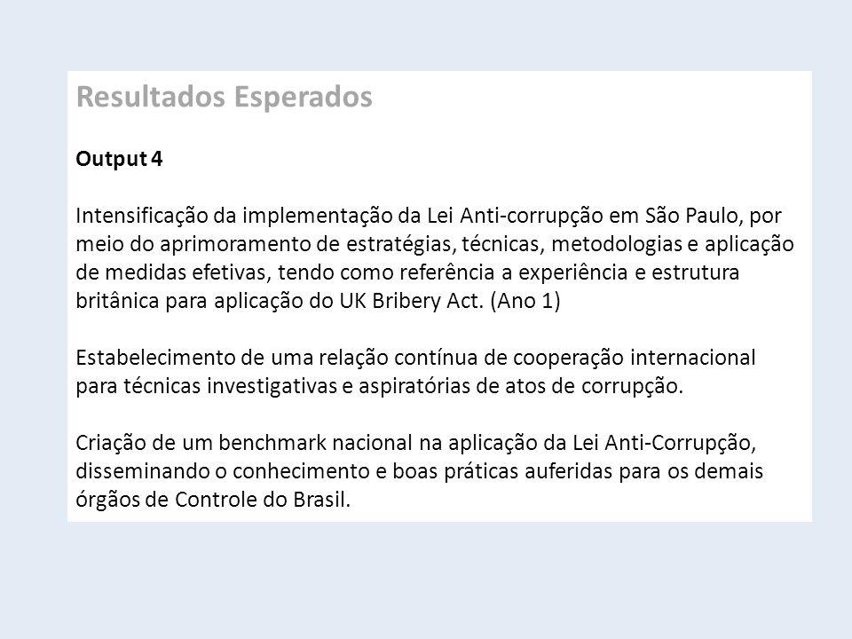 Resultados Esperados Output 4 Intensificação da implementação da Lei Anti-corrupção em São Paulo, por meio do aprimoramento de estratégias, técnicas,