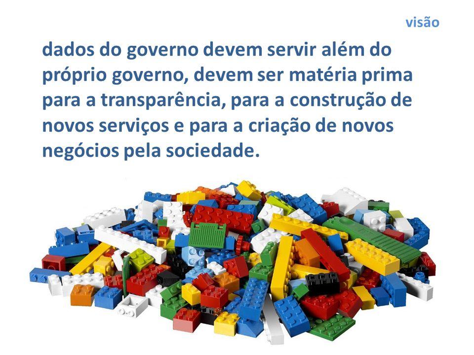 visão dados do governo devem servir além do próprio governo, devem ser matéria prima para a transparência, para a construção de novos serviços e para a criação de novos negócios pela sociedade.