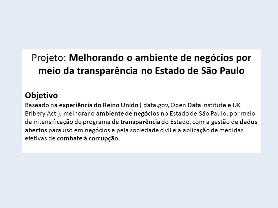 Projeto: Melhorando o ambiente de negócios por meio da transparência no Estado de São Paulo Objetivo Baseado na experiência do Reino Unido ( data.gov, Open Data Institute e UK Bribery Act ), melhorar o ambiente de negócios no Estado de São Paulo, por meio da intensificação do programa de transparência do Estado, com a gestão de dados abertos para uso em negócios e pela sociedade civil e a aplicação de medidas efetivas de combate à corrupção.