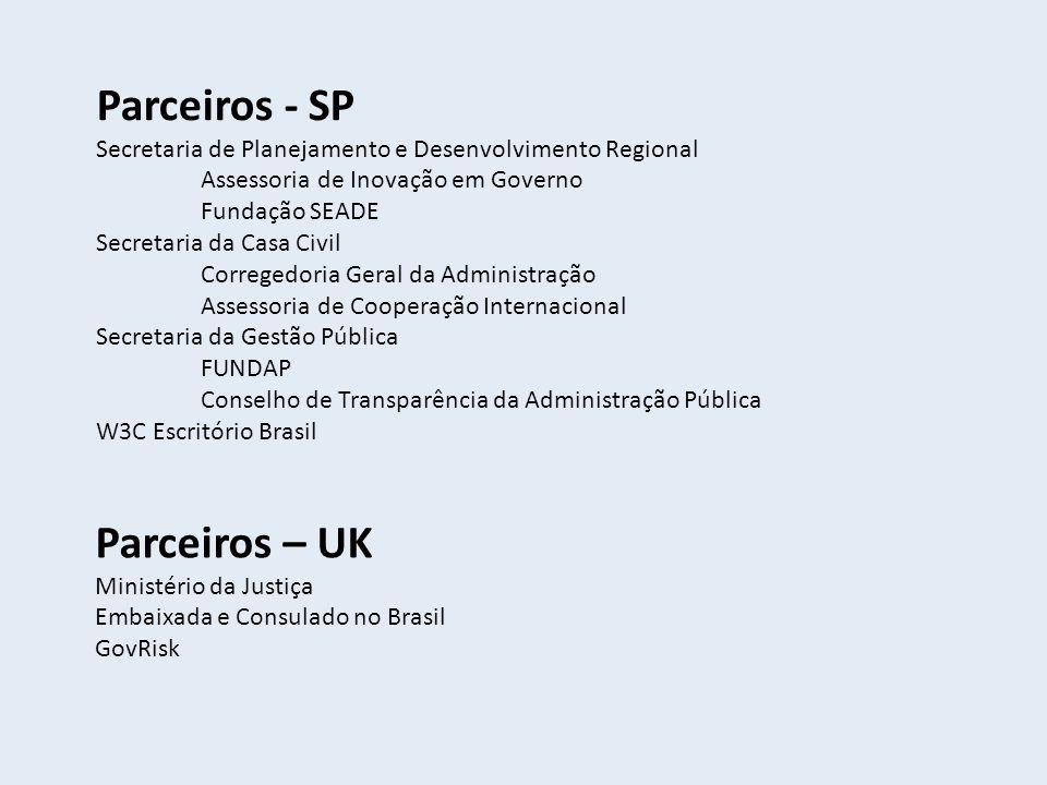 Parceiros - SP Secretaria de Planejamento e Desenvolvimento Regional Assessoria de Inovação em Governo Fundação SEADE Secretaria da Casa Civil Corregedoria Geral da Administração Assessoria de Cooperação Internacional Secretaria da Gestão Pública FUNDAP Conselho de Transparência da Administração Pública W3C Escritório Brasil Parceiros – UK Ministério da Justiça Embaixada e Consulado no Brasil GovRisk