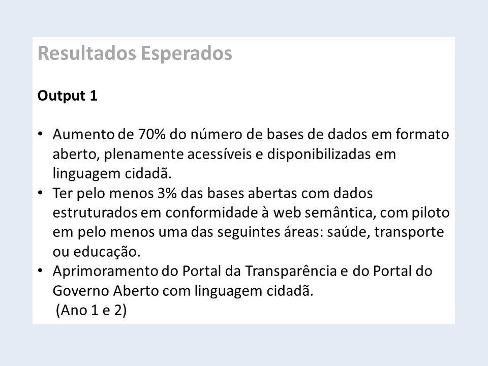 Resultados Esperados Output 1 Aumento de 70% do número de bases de dados em formato aberto, plenamente acessíveis e disponibilizadas em linguagem cidadã.