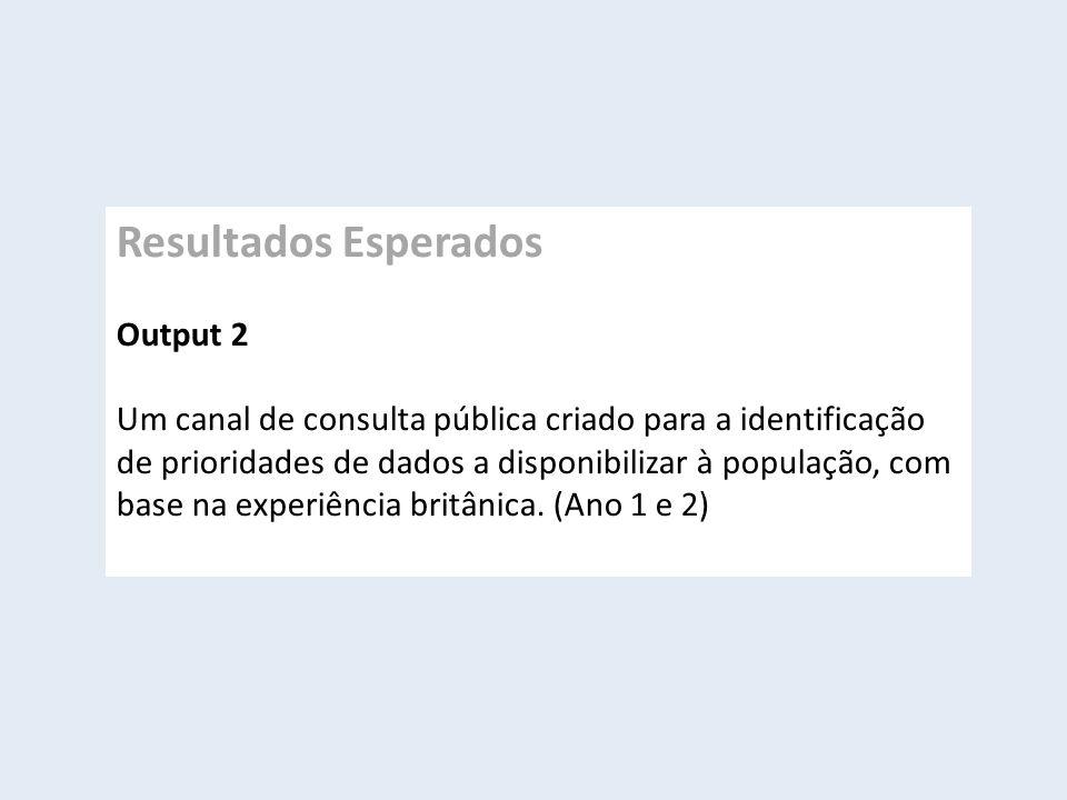 Resultados Esperados Output 2 Um canal de consulta pública criado para a identificação de prioridades de dados a disponibilizar à população, com base