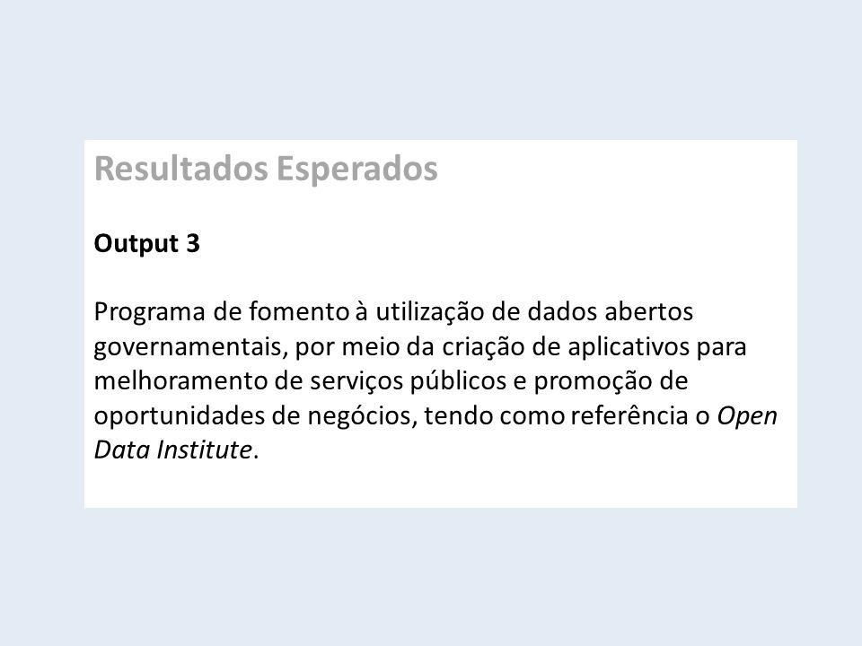 Resultados Esperados Output 3 Programa de fomento à utilização de dados abertos governamentais, por meio da criação de aplicativos para melhoramento de serviços públicos e promoção de oportunidades de negócios, tendo como referência o Open Data Institute.