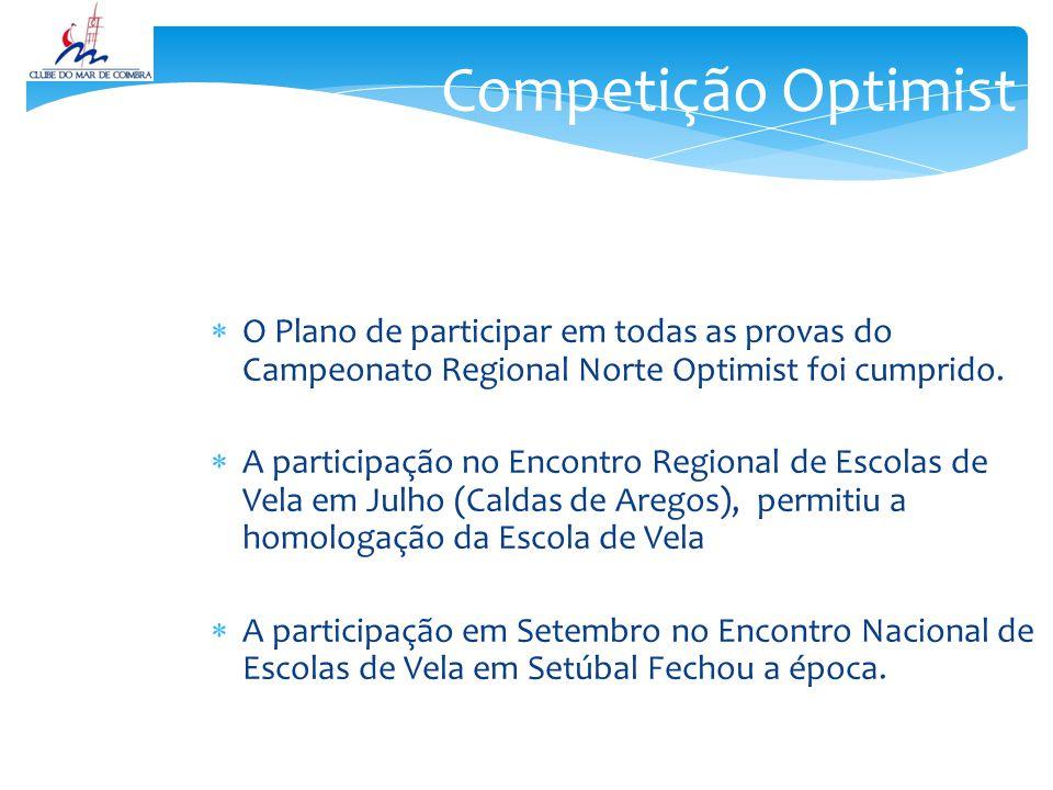  O Plano de participar em todas as provas do Campeonato Regional Norte Optimist foi cumprido.