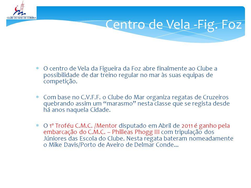  O centro de Vela da Figueira da Foz abre finalmente ao Clube a possibilidade de dar treino regular no mar às suas equipas de competição.