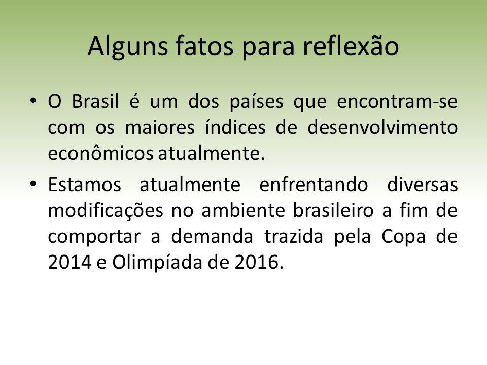 Alguns fatos para reflexão O Brasil é um dos países que encontram-se com os maiores índices de desenvolvimento econômicos atualmente.