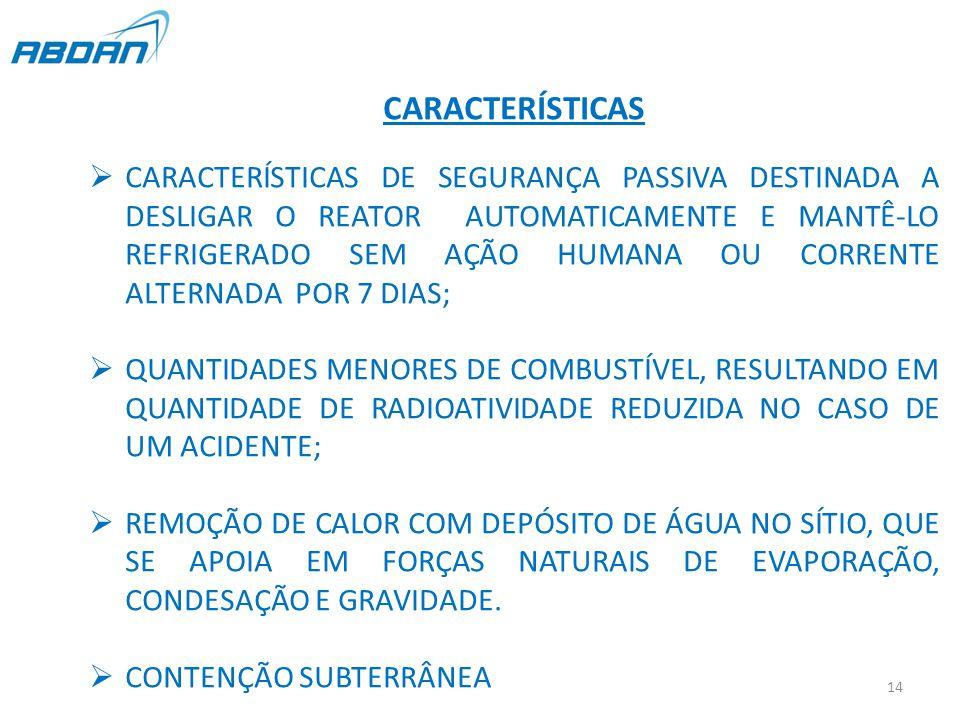 CARACTERÍSTICAS  CARACTERÍSTICAS DE SEGURANÇA PASSIVA DESTINADA A DESLIGAR O REATOR AUTOMATICAMENTE E MANTÊ-LO REFRIGERADO SEM AÇÃO HUMANA OU CORRENTE ALTERNADA POR 7 DIAS;  QUANTIDADES MENORES DE COMBUSTÍVEL, RESULTANDO EM QUANTIDADE DE RADIOATIVIDADE REDUZIDA NO CASO DE UM ACIDENTE;  REMOÇÃO DE CALOR COM DEPÓSITO DE ÁGUA NO SÍTIO, QUE SE APOIA EM FORÇAS NATURAIS DE EVAPORAÇÃO, CONDESAÇÃO E GRAVIDADE.