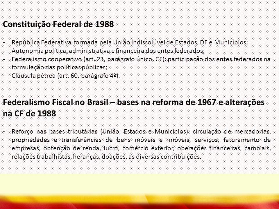 Constituição Federal de 1988 -República Federativa, formada pela União indissolúvel de Estados, DF e Municípios; -Autonomia política, administrativa e financeira dos entes federados; -Federalismo cooperativo (art.