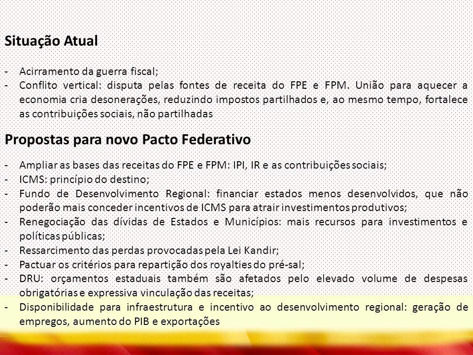 Situação Atual -Acirramento da guerra fiscal; -Conflito vertical: disputa pelas fontes de receita do FPE e FPM. União para aquecer a economia cria des