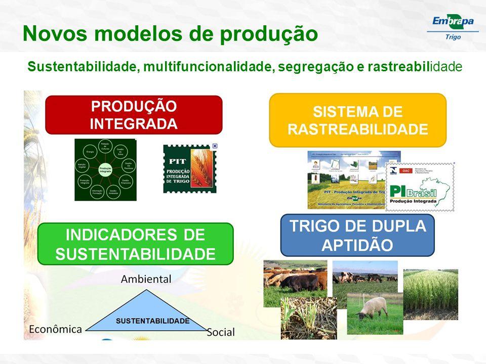 Novos modelos de produção Sustentabilidade, multifuncionalidade, segregação e rastreabilidade