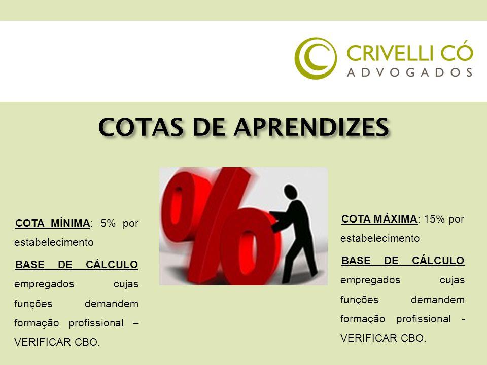 COTAS DE APRENDIZES COTA MÍNIMA: 5% por estabelecimento BASE DE CÁLCULO empregados cujas funções demandem formação profissional – VERIFICAR CBO. COTA
