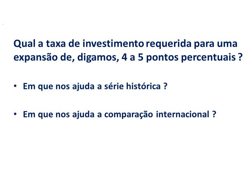 Qual a taxa de investimento requerida para uma expansão de, digamos, 4 a 5 pontos percentuais .