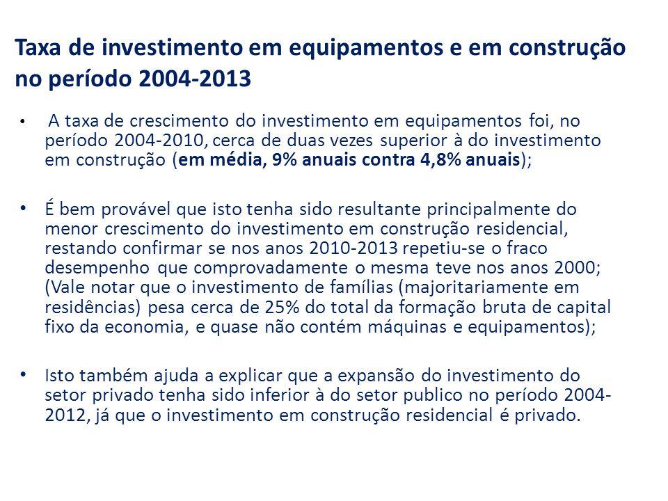 Taxa de investimento em equipamentos e em construção no período 2004-2013 A taxa de crescimento do investimento em equipamentos foi, no período 2004-2010, cerca de duas vezes superior à do investimento em construção (em média, 9% anuais contra 4,8% anuais); É bem provável que isto tenha sido resultante principalmente do menor crescimento do investimento em construção residencial, restando confirmar se nos anos 2010-2013 repetiu-se o fraco desempenho que comprovadamente o mesma teve nos anos 2000; (Vale notar que o investimento de famílias (majoritariamente em residências) pesa cerca de 25% do total da formação bruta de capital fixo da economia, e quase não contém máquinas e equipamentos); Isto também ajuda a explicar que a expansão do investimento do setor privado tenha sido inferior à do setor publico no período 2004- 2012, já que o investimento em construção residencial é privado.