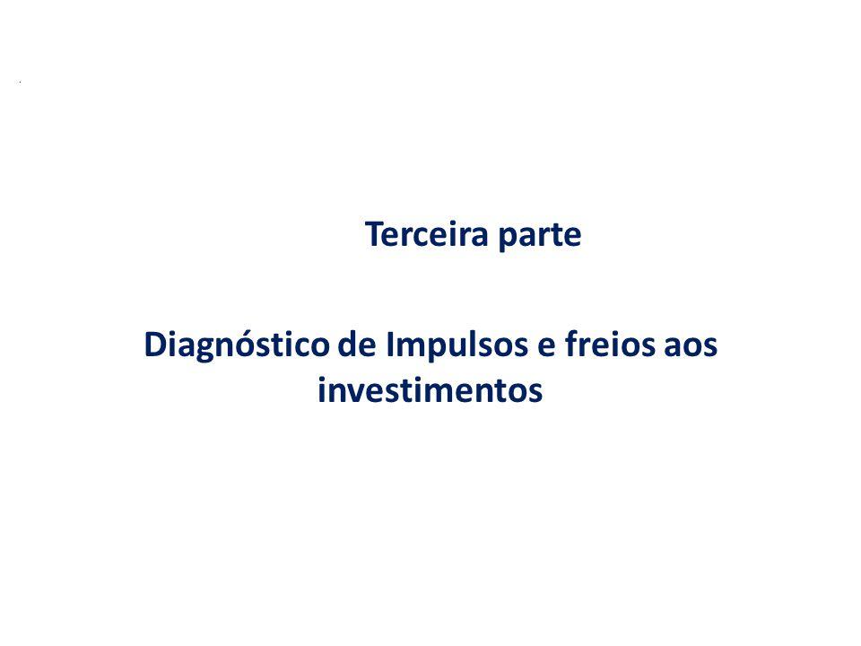 . Terceira parte Diagnóstico de Impulsos e freios aos investimentos