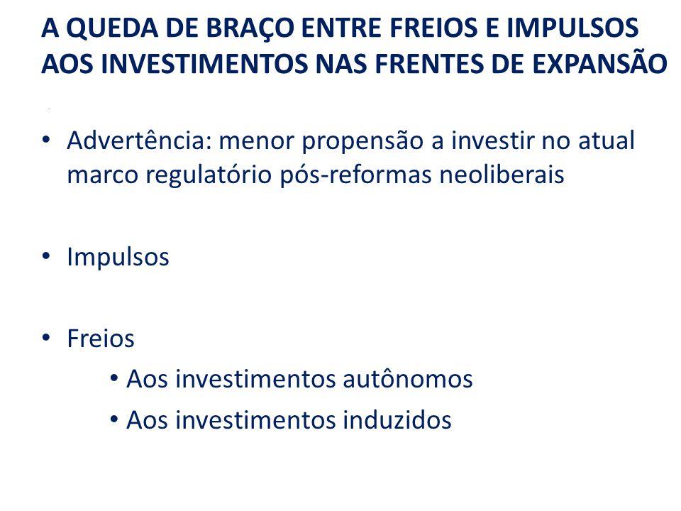 A QUEDA DE BRAÇO ENTRE FREIOS E IMPULSOS AOS INVESTIMENTOS NAS FRENTES DE EXPANSÃO.
