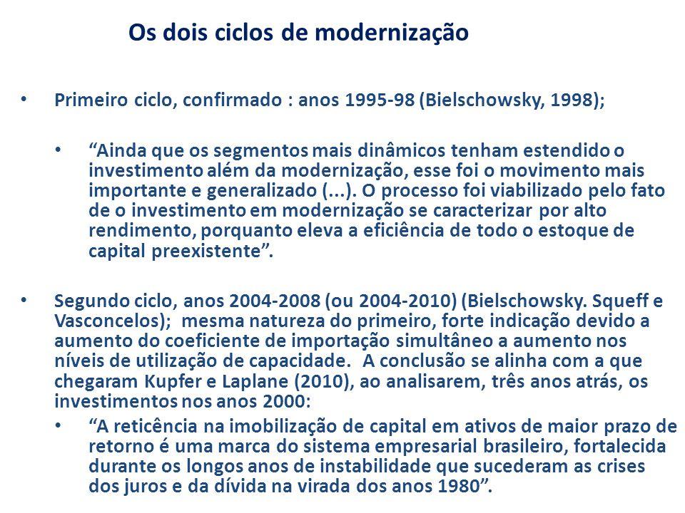 Os dois ciclos de modernização Primeiro ciclo, confirmado : anos 1995-98 (Bielschowsky, 1998); Ainda que os segmentos mais dinâmicos tenham estendido o investimento além da modernização, esse foi o movimento mais importante e generalizado (...).