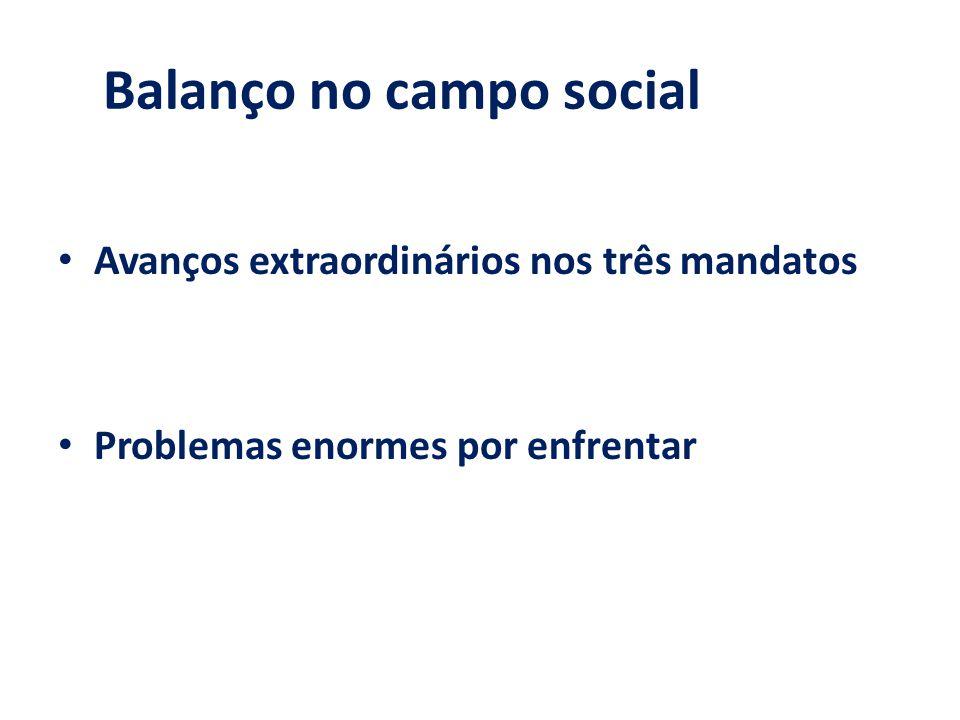 Balanço no campo social Avanços extraordinários nos três mandatos Problemas enormes por enfrentar