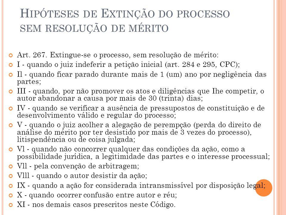 H IPÓTESES DE E XTINÇÃO DO PROCESSO SEM RESOLUÇÃO DE MÉRITO Art. 267. Extingue-se o processo, sem resolução de mérito: I - quando o juiz indeferir a p