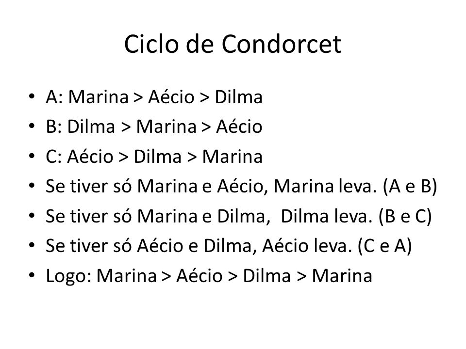 Ciclo de Condorcet A: Marina > Aécio > Dilma B: Dilma > Marina > Aécio C: Aécio > Dilma > Marina Se tiver só Marina e Aécio, Marina leva. (A e B) Se t