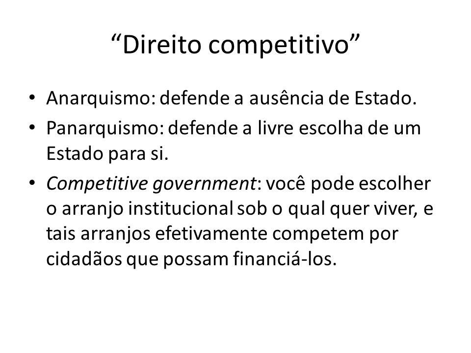"""""""Direito competitivo"""" Anarquismo: defende a ausência de Estado. Panarquismo: defende a livre escolha de um Estado para si. Competitive government: voc"""