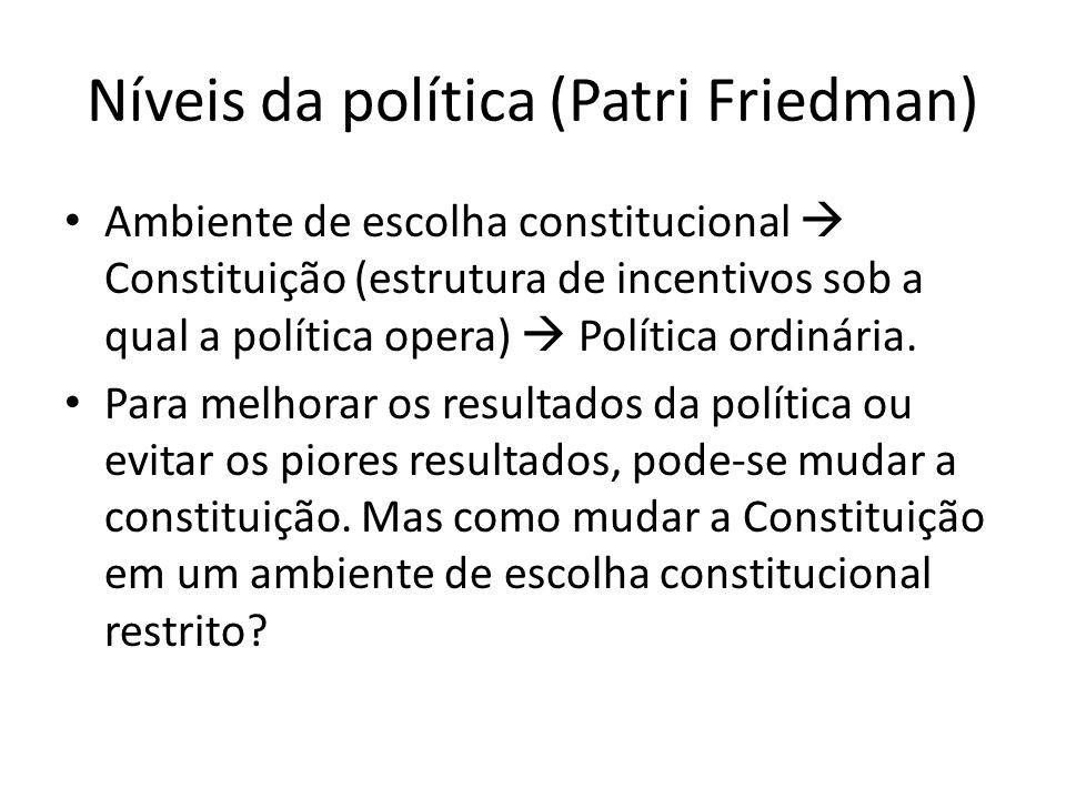 Níveis da política (Patri Friedman) Ambiente de escolha constitucional  Constituição (estrutura de incentivos sob a qual a política opera)  Política ordinária.