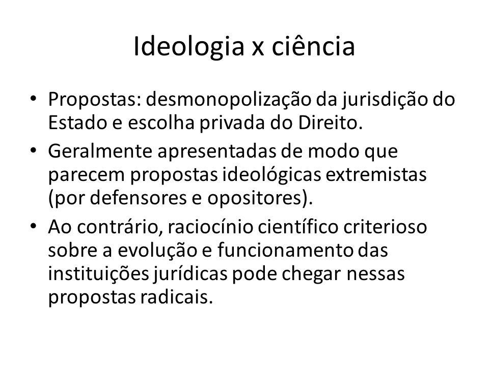 Ideologia x ciência Propostas: desmonopolização da jurisdição do Estado e escolha privada do Direito. Geralmente apresentadas de modo que parecem prop
