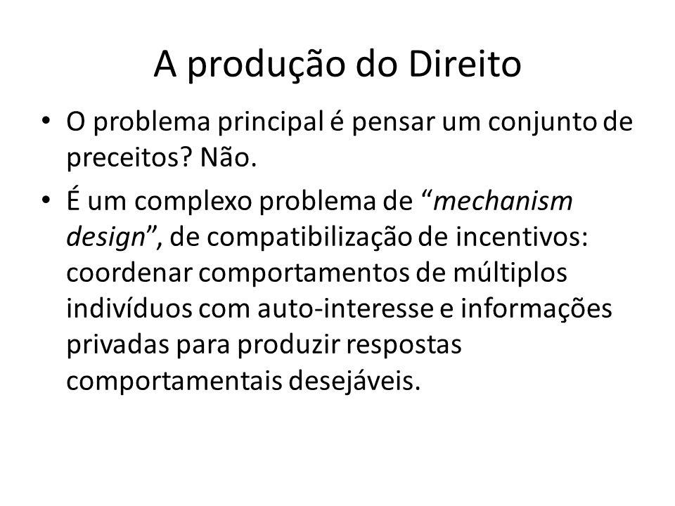 """A produção do Direito O problema principal é pensar um conjunto de preceitos? Não. É um complexo problema de """"mechanism design"""", de compatibilização d"""