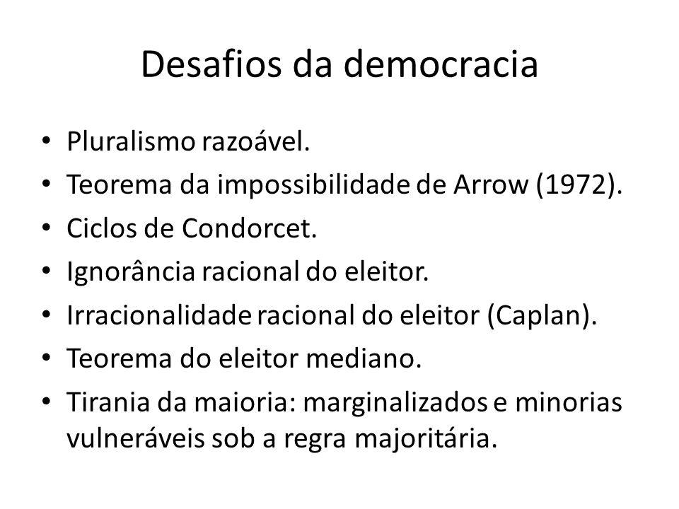 Desafios da democracia Pluralismo razoável. Teorema da impossibilidade de Arrow (1972). Ciclos de Condorcet. Ignorância racional do eleitor. Irraciona