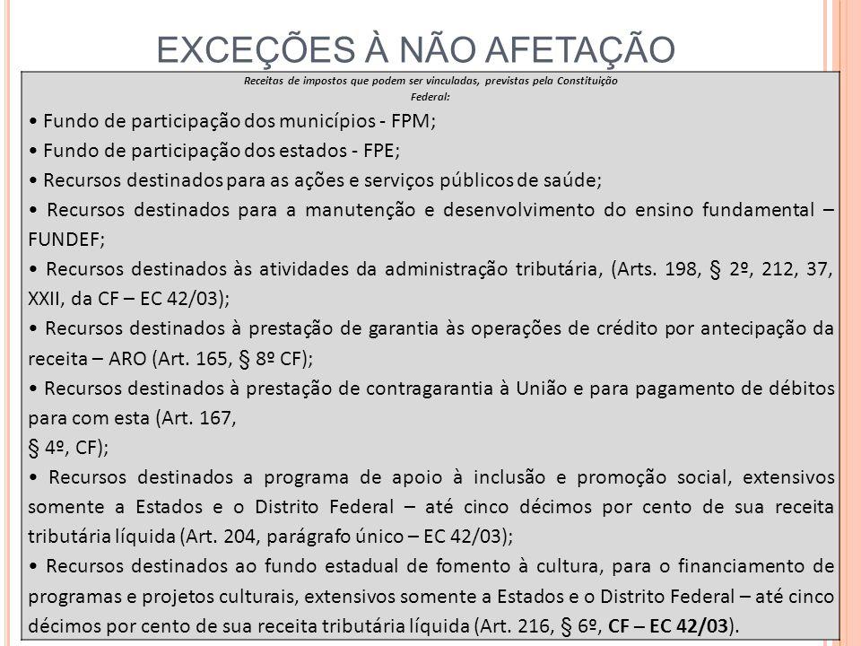 EXCEÇÕES À NÃO AFETAÇÃO Receitas de impostos que podem ser vinculadas, previstas pela Constituição Federal: Fundo de participação dos municípios - FPM
