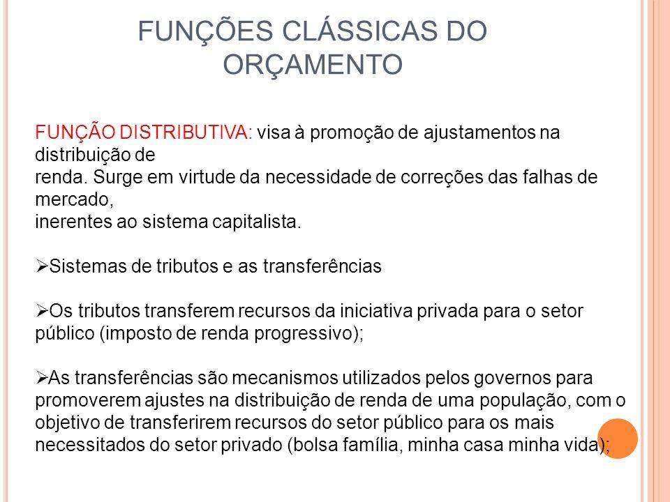 FUNÇÕES CLÁSSICAS DO ORÇAMENTO FUNÇÃO DISTRIBUTIVA: visa à promoção de ajustamentos na distribuição de renda.