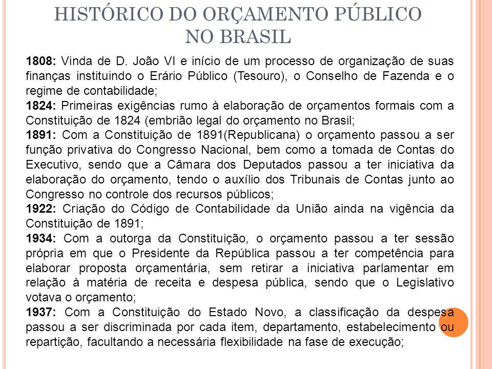 HISTÓRICO DO ORÇAMENTO PÚBLICO NO BRASIL 1808: Vinda de D. João VI e início de um processo de organização de suas finanças instituindo o Erário Públic