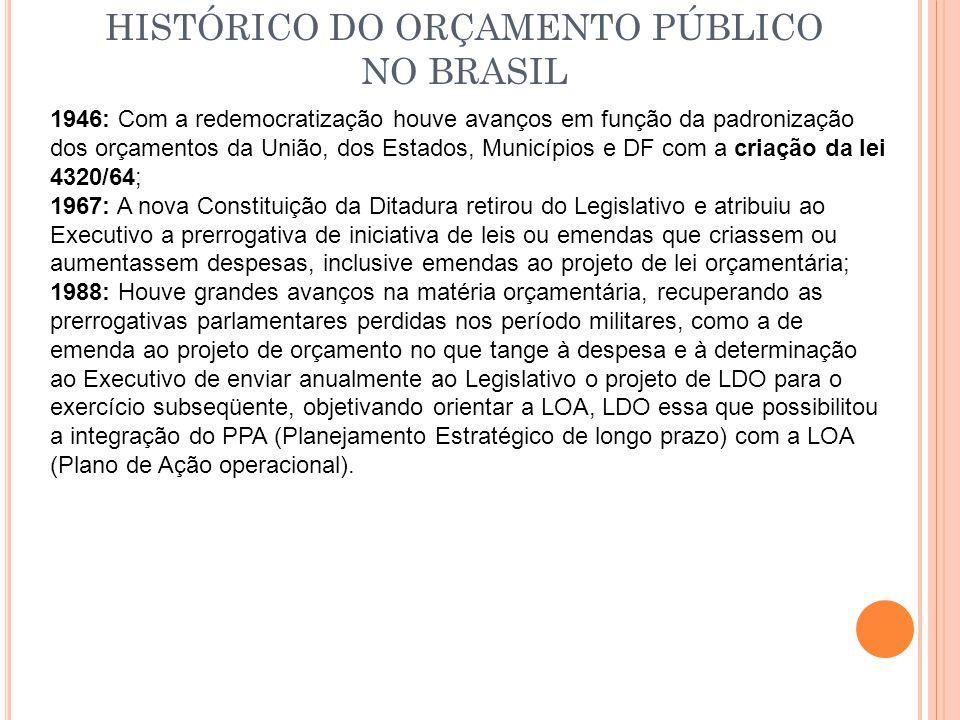 HISTÓRICO DO ORÇAMENTO PÚBLICO NO BRASIL 1946: Com a redemocratização houve avanços em função da padronização dos orçamentos da União, dos Estados, Mu