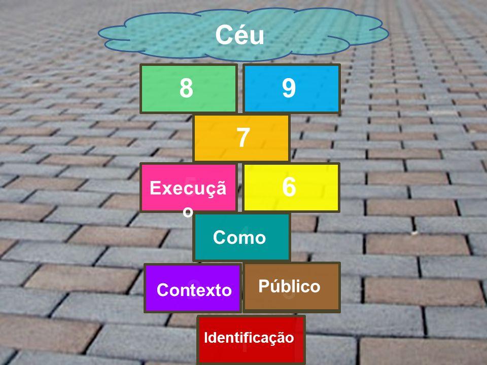 1 23 4 56 7 89 Céu Identificação Contexto Público ComoExecuçã o