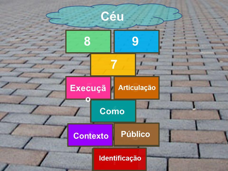 1 23 4 56 7 89 Céu Identificação Contexto Público ComoExecuçã o Articulação