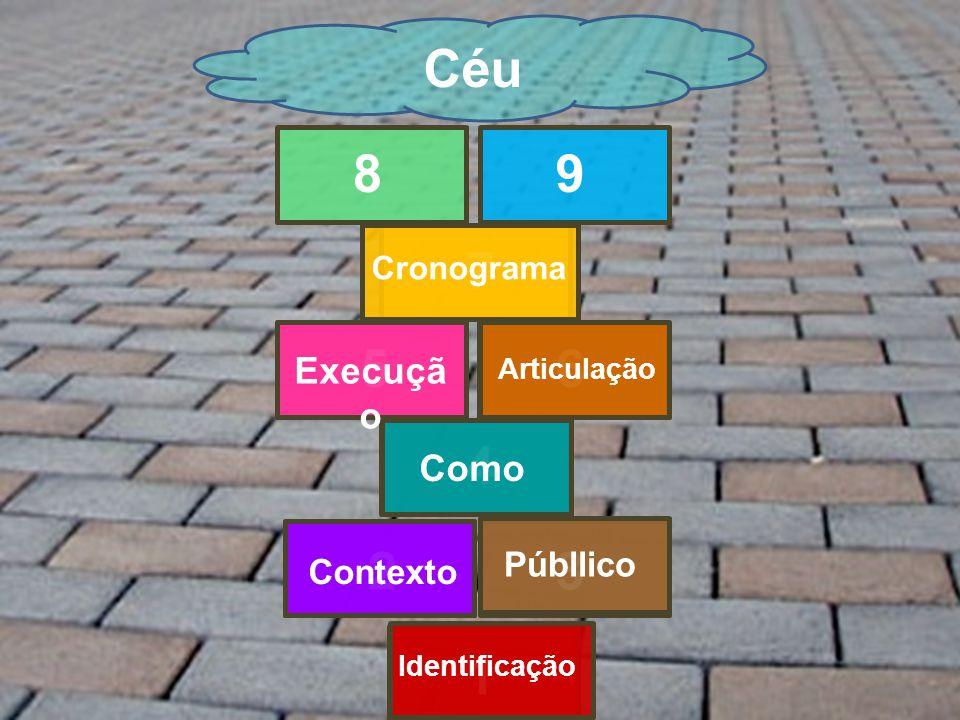 1 23 4 56 7 89 Céu Identificação Contexto Públlico ComoExecuçã o Articulação Cronograma