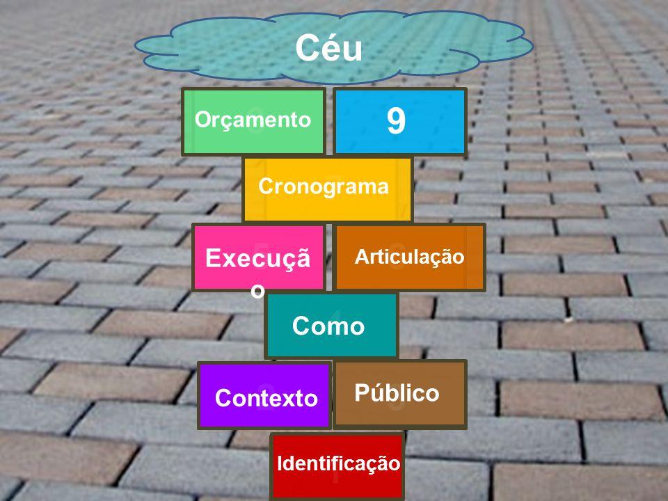 1 23 4 56 7 89 Céu Identificação Contexto Público ComoExecuçã o Articulação Cronograma Orçamento