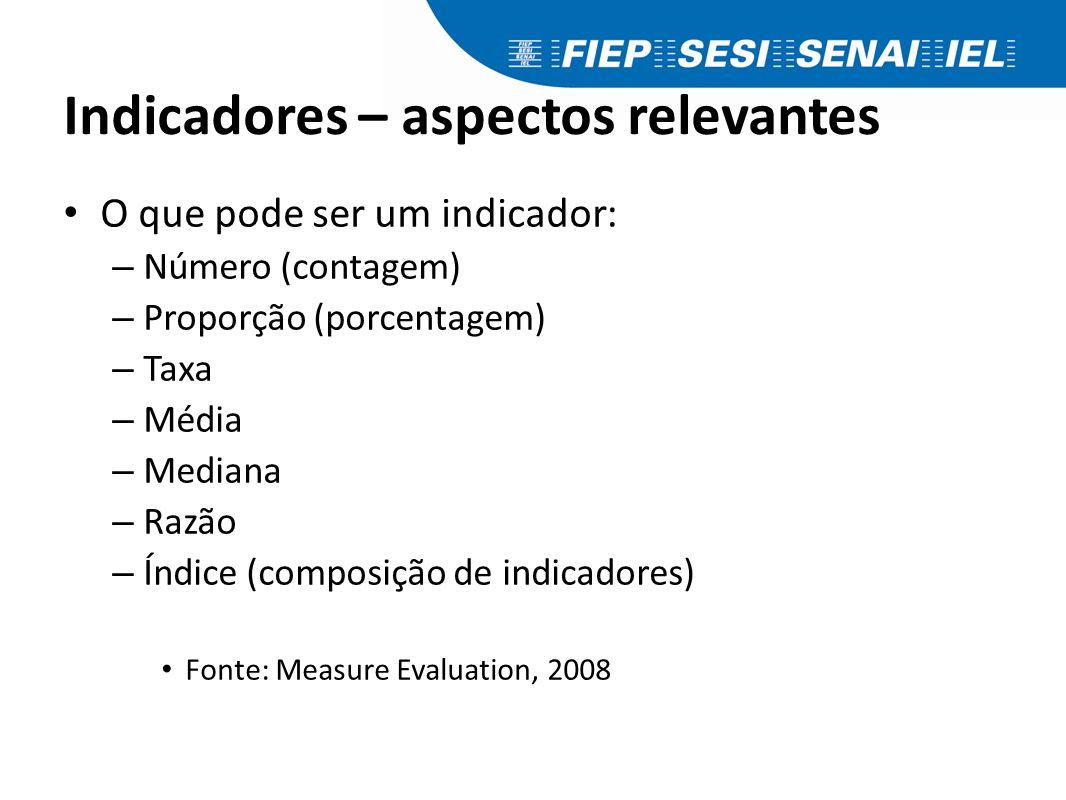 Indicadores – aspectos relevantes O que pode ser um indicador: – Número (contagem) – Proporção (porcentagem) – Taxa – Média – Mediana – Razão – Índice