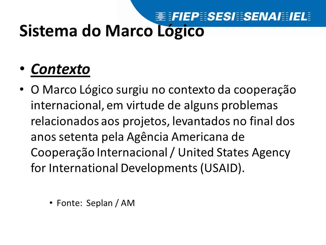 Sistema do Marco Lógico Contexto O Marco Lógico surgiu no contexto da cooperação internacional, em virtude de alguns problemas relacionados aos projet