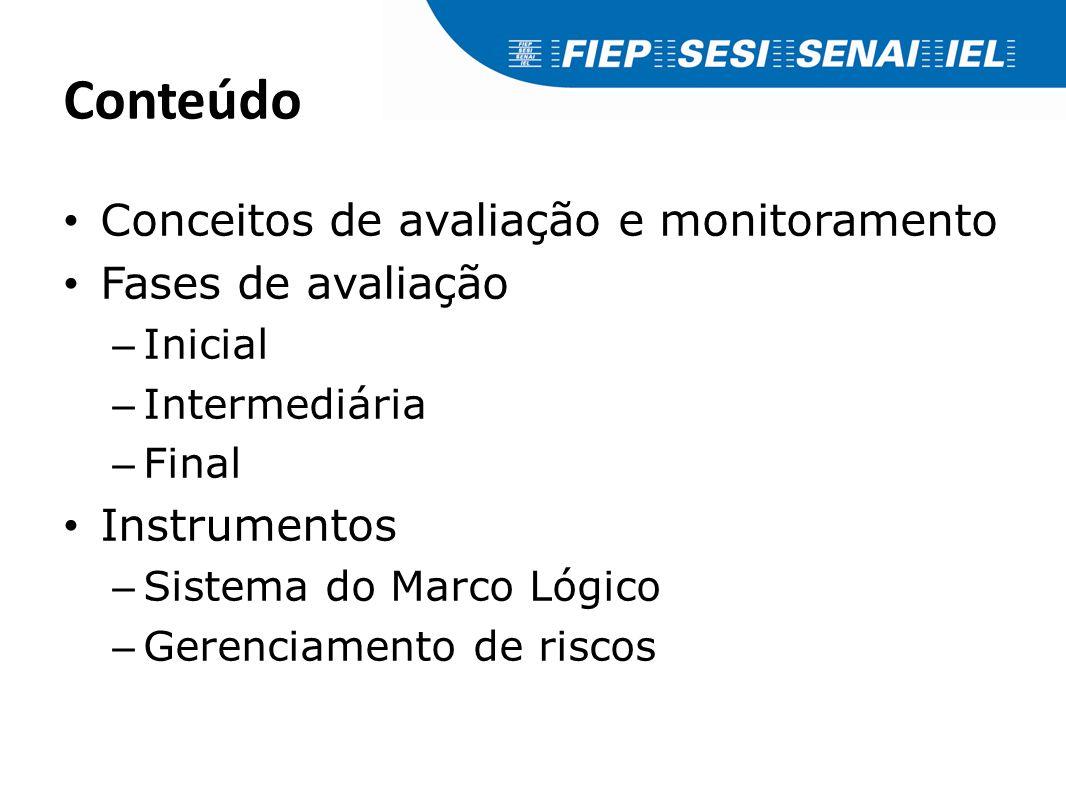 Conteúdo Conceitos de avaliação e monitoramento Fases de avaliação – Inicial – Intermediária – Final Instrumentos – Sistema do Marco Lógico – Gerencia