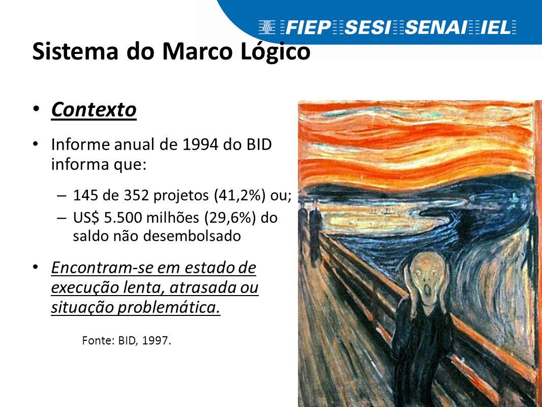 Sistema do Marco Lógico Contexto Informe anual de 1994 do BID informa que: – 145 de 352 projetos (41,2%) ou; – US$ 5.500 milhões (29,6%) do saldo não