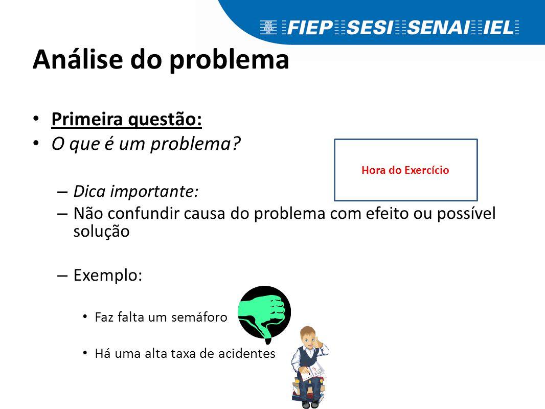 Análise do problema Primeira questão: O que é um problema? – Dica importante: – Não confundir causa do problema com efeito ou possível solução – Exemp