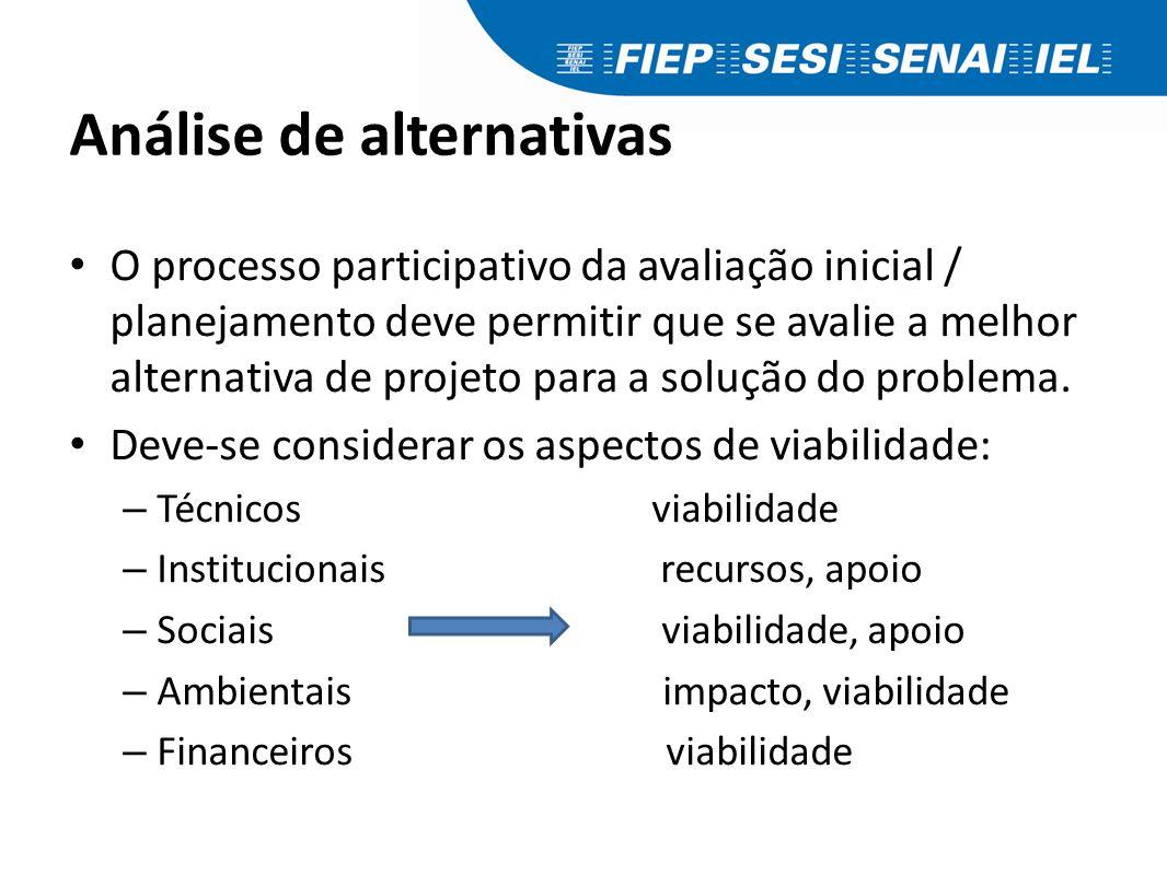 Análise de alternativas O processo participativo da avaliação inicial / planejamento deve permitir que se avalie a melhor alternativa de projeto para
