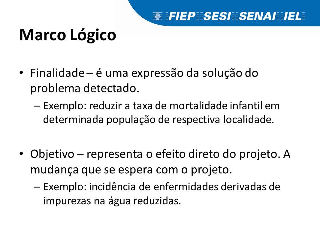 Marco Lógico Finalidade – é uma expressão da solução do problema detectado. – Exemplo: reduzir a taxa de mortalidade infantil em determinada população