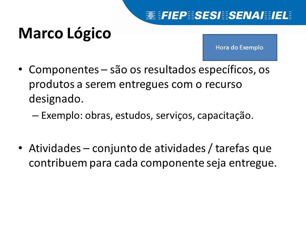Marco Lógico Componentes – são os resultados específicos, os produtos a serem entregues com o recurso designado. – Exemplo: obras, estudos, serviços,
