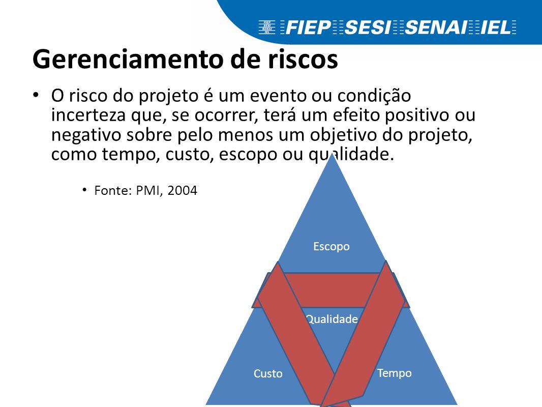 Gerenciamento de riscos O risco do projeto é um evento ou condição incerteza que, se ocorrer, terá um efeito positivo ou negativo sobre pelo menos um