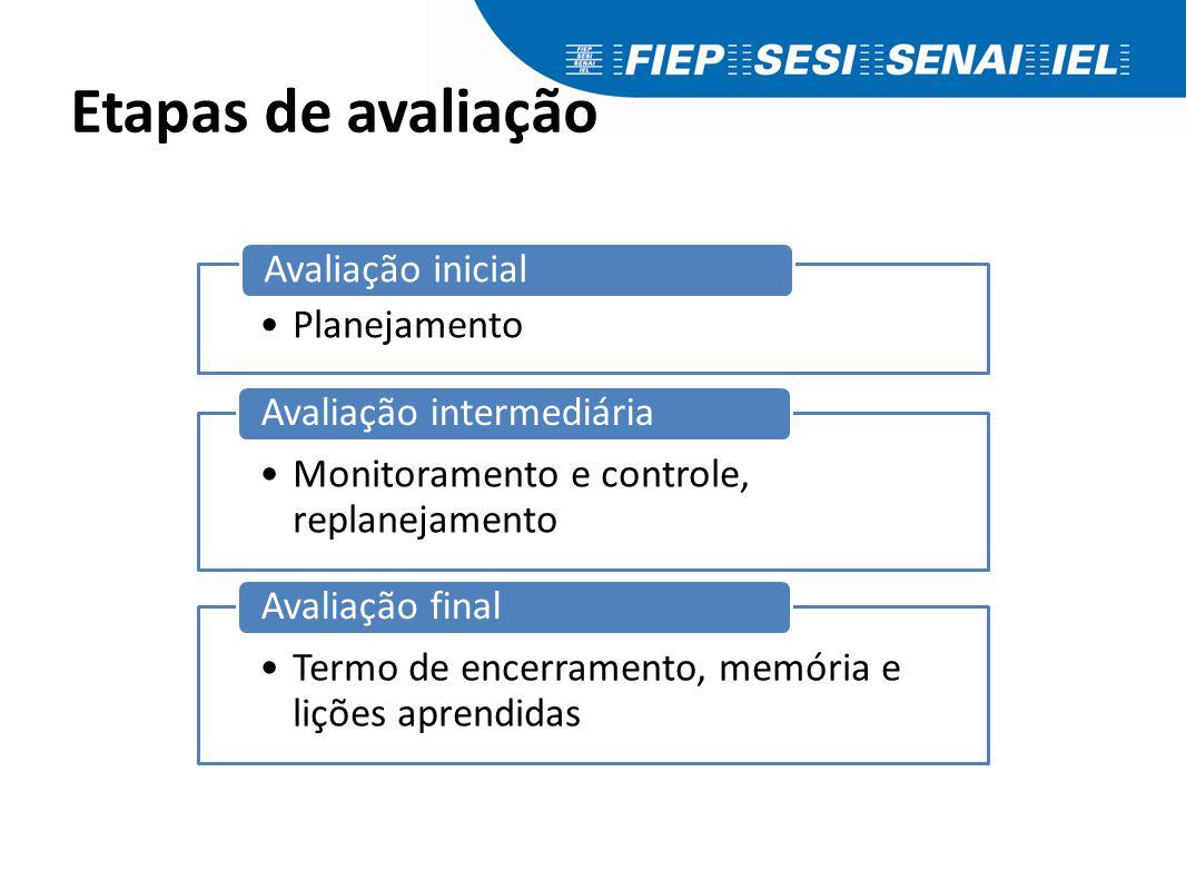 Etapas de avaliação Planejamento Avaliação inicial Monitoramento e controle, replanejamento Avaliação intermediária Termo de encerramento, memória e l