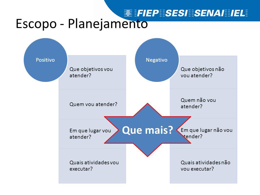 Escopo - Planejamento Que objetivos vou atender? Quem vou atender? Em que lugar vou atender? Quais atividades vou executar? Positivo Que objetivos não